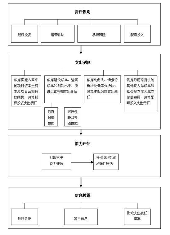 http://jrs.mof.gov.cn/zhengwuxinxi/zhengcefabu/201504/W020150414555020762759.jpg