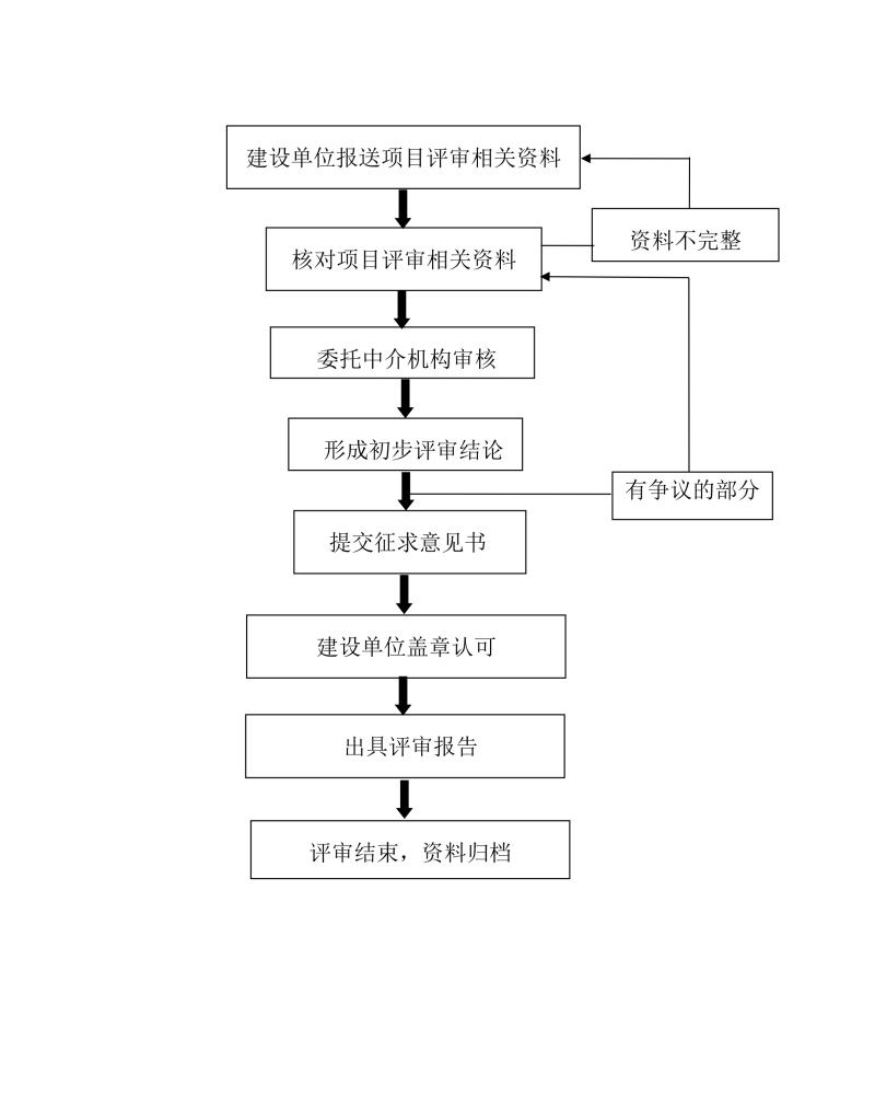 工作流程图_00.jpg